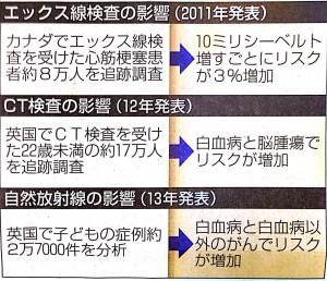 東奥日報 2014年1月27日